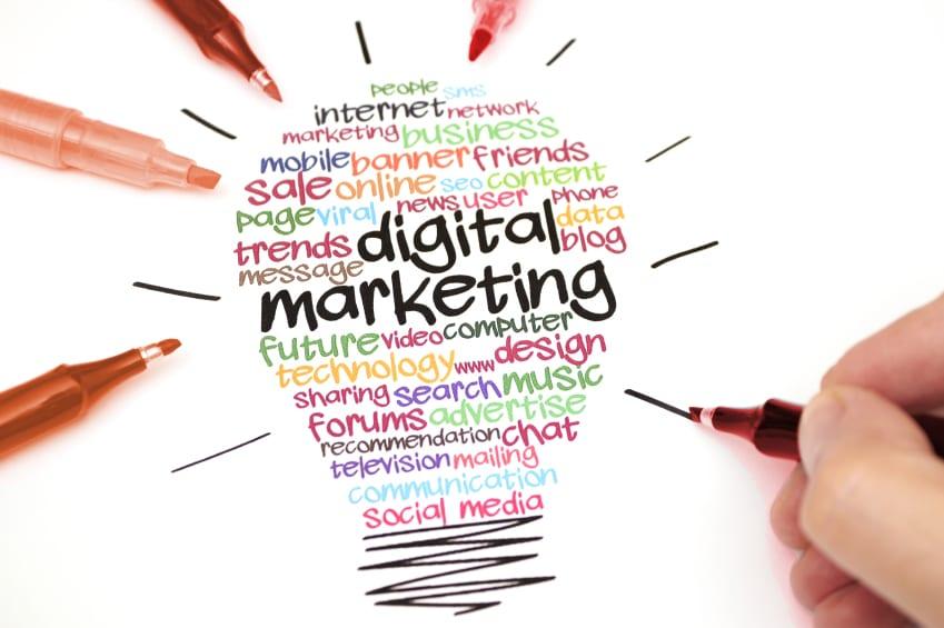 Digital Marketing Management Package - Business Consort