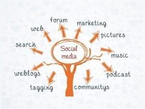 digital media overview image